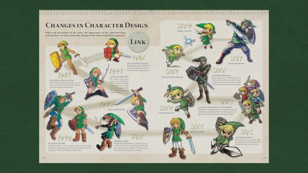 HH Link